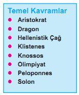 Aristokrat,Dragon,Hellenistik Çağ,Klistenes,Knossos,Peloponnes