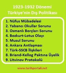 1923-1932 Dönemi Türkiye'nin Dış Politikası Özet