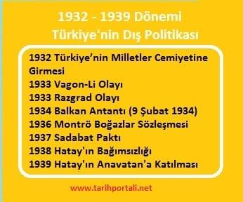 1932 - 1939 Dönemi Türkiye'nin Dış Politikası Özet