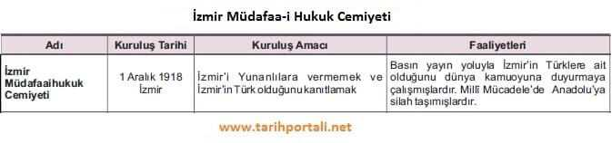 İzmir Müdafaa-i Hukuk Cemiyeti