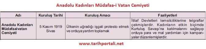 Anadolu Kadınları Müdafaa-i Vatan Cemiyeti