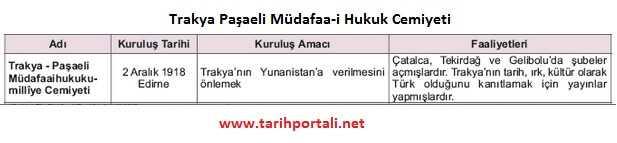 Trakya Paşaeli Müdafaa-i Hukuk Cemiyeti
