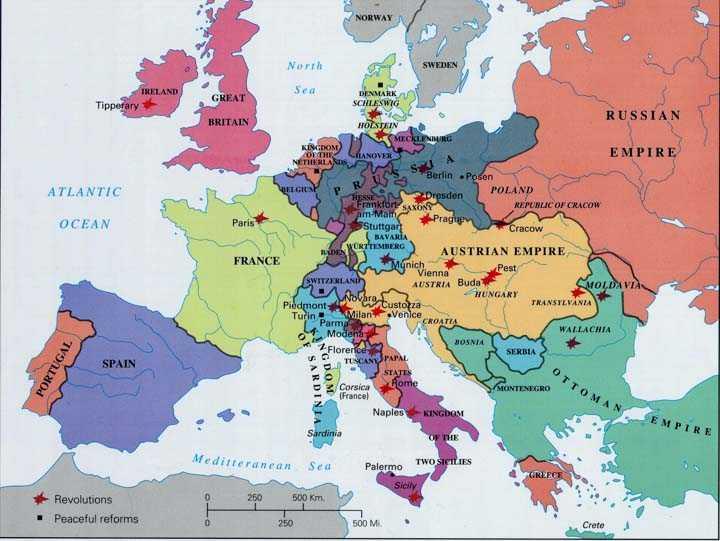 1848 İhtilallerinin Nedenleri ve Sonuçları