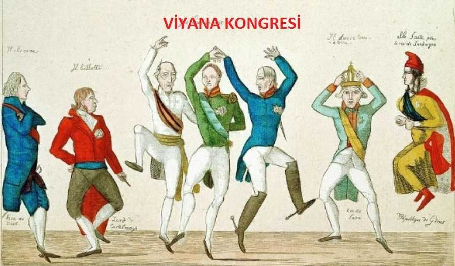 Viyana Kongresi Hakkında Kısa Bilgi
