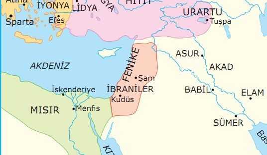 Doğu Akdeniz Medeniyeti Özet