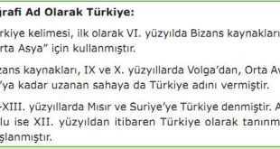 Coğrafi Ad Olarak Türkiye