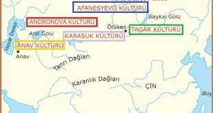 Orta Asya Kültür Bölgeleri