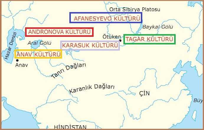 Orta Asya Kültür Merkezleri Özet