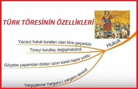 Türk Töresinin Özellikleri Maddeler Halinde