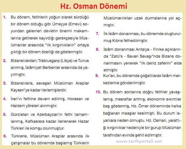 Hz Osman Dönemi Önemli Olayları