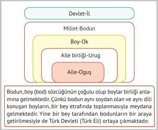 Anadolu'nun Türkleşmesi Maddeler Halinde