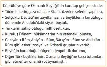 Osmanlı Devleti'nin Kuruluşuyla İlgili Görüşler
