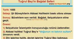 Tuğrul Beyin Bağdat Seferi (1055)