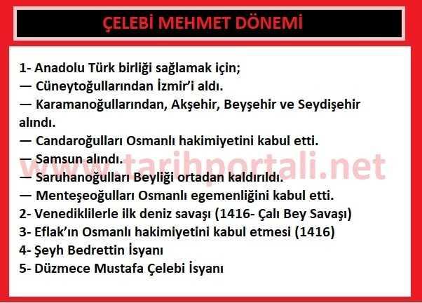1. Mehmet Dönemi Kısaca Maddeler Halinde