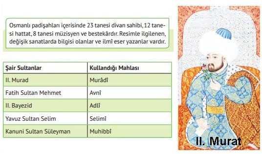 Şair sultanlar ve mahlasları