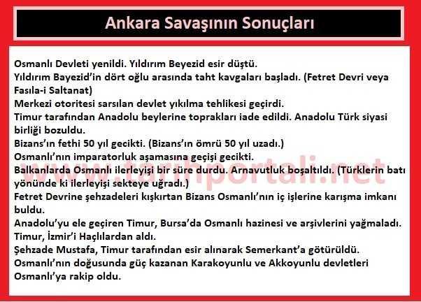Ankara Savaşının Sonuçları Maddeler Halinde