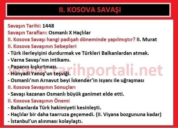 II. Kosova Savaşının tarihi, tarafları, Sebepleri, sonuçları ve önemi