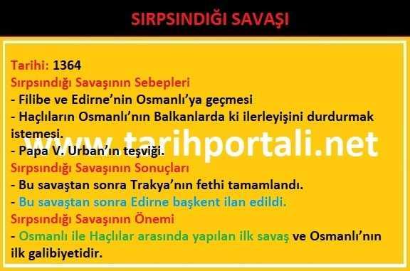 Osmanlı ile Haçlılar arasında yapılan ilk savaş
