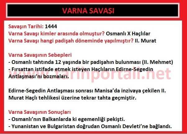 Varna Savaşının Nedenleri ve Sonuçları