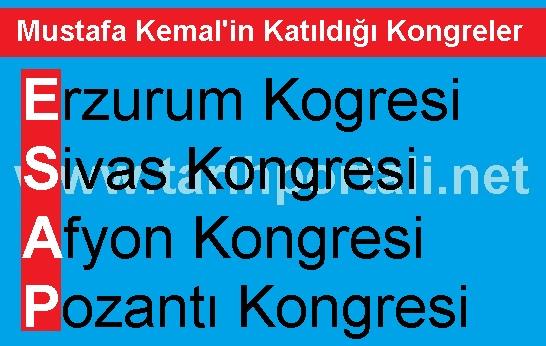 Mustafa Kemal'in Katıldığı Kongreler sırasıyla kodlama