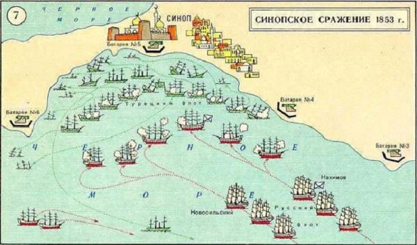 Sinop Baskını Krokisi
