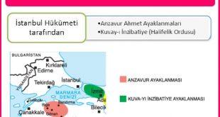 İstanbul Hükümeti tarafından çıkarılan ayaklanmalar