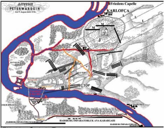 Petervaradin Savaşı Krokisi