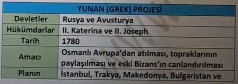 Grek Projesi