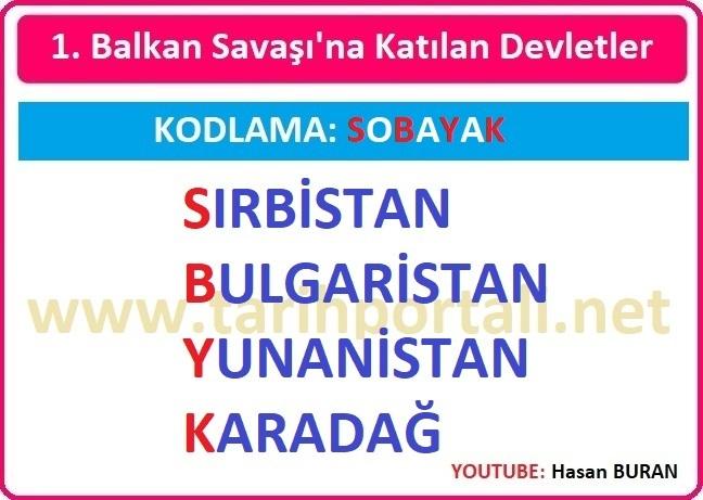 1.Balkan Savaşı'na Katılan Devletler